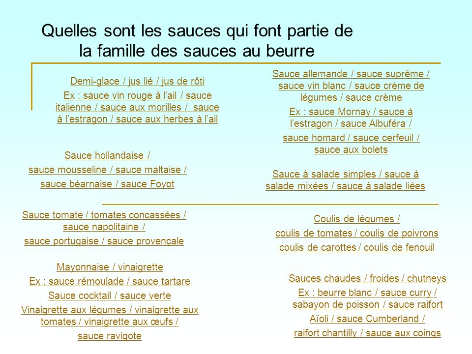 Quelles sont les sauces qui font partie de la famille des sauces au beurre