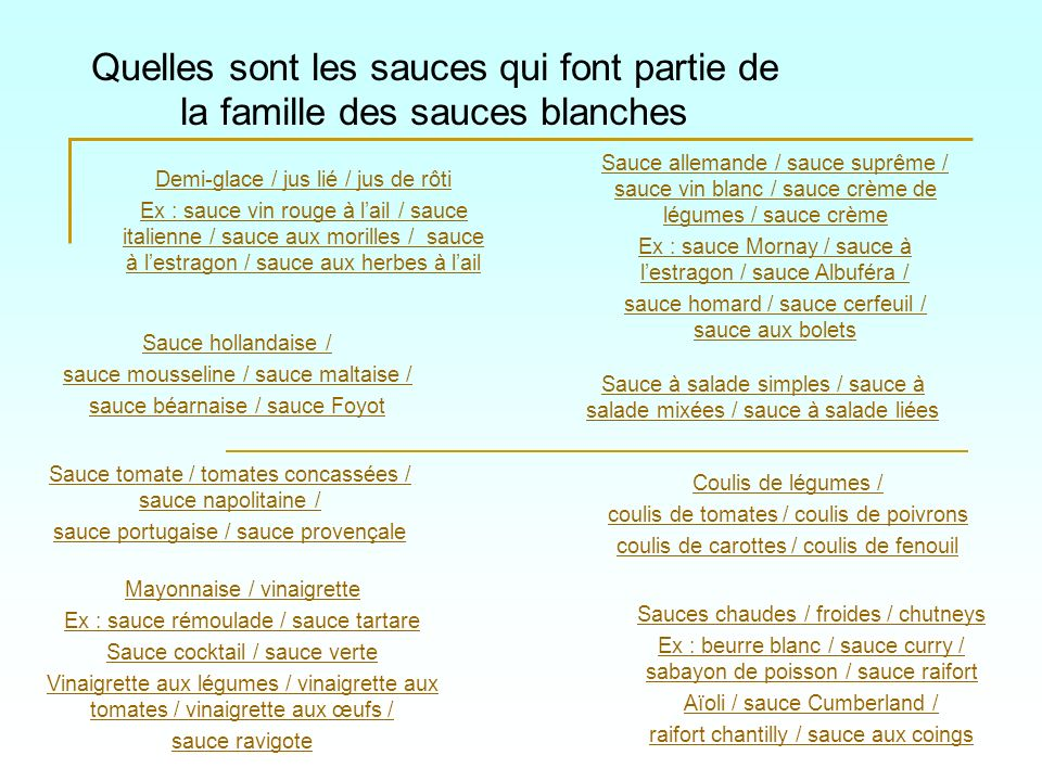 Quelles sont les sauces qui font partie de la famille des sauces blanches
