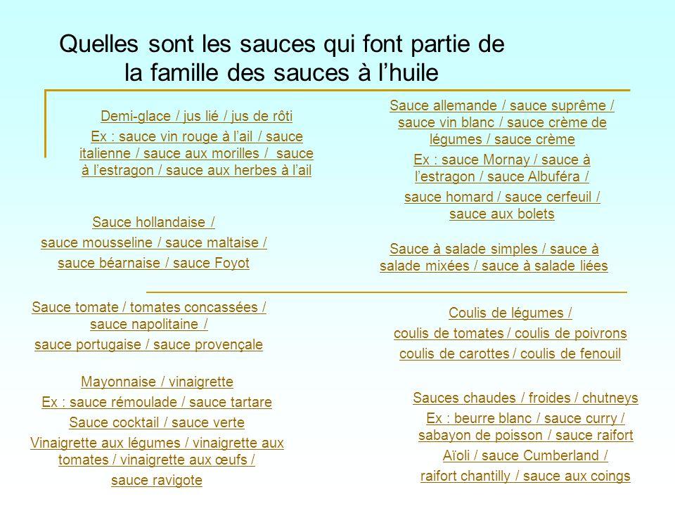 Quelles sont les sauces qui font partie de la famille des sauces à l'huile