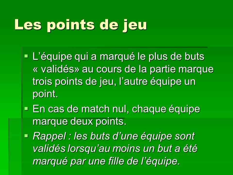 Les points de jeu L'équipe qui a marqué le plus de buts « validés» au cours de la partie marque trois points de jeu, l'autre équipe un point.