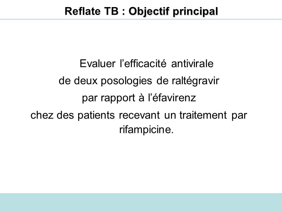 Reflate TB : Objectif principal