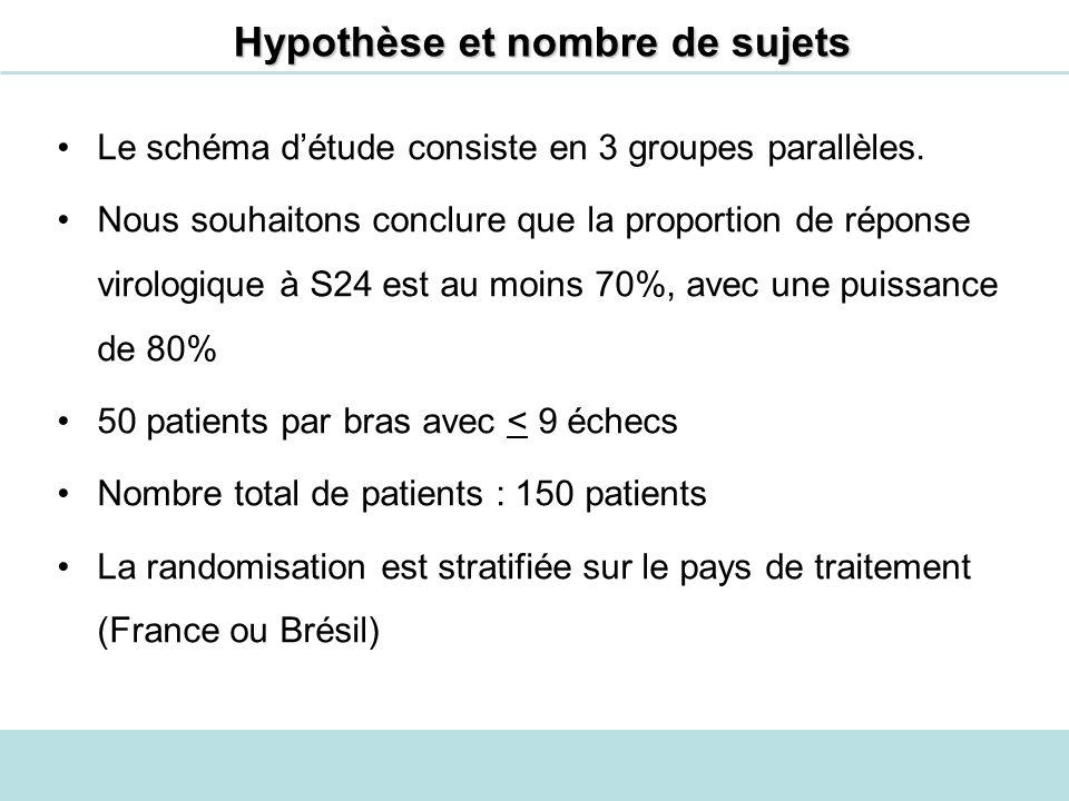 Hypothèse et nombre de sujets