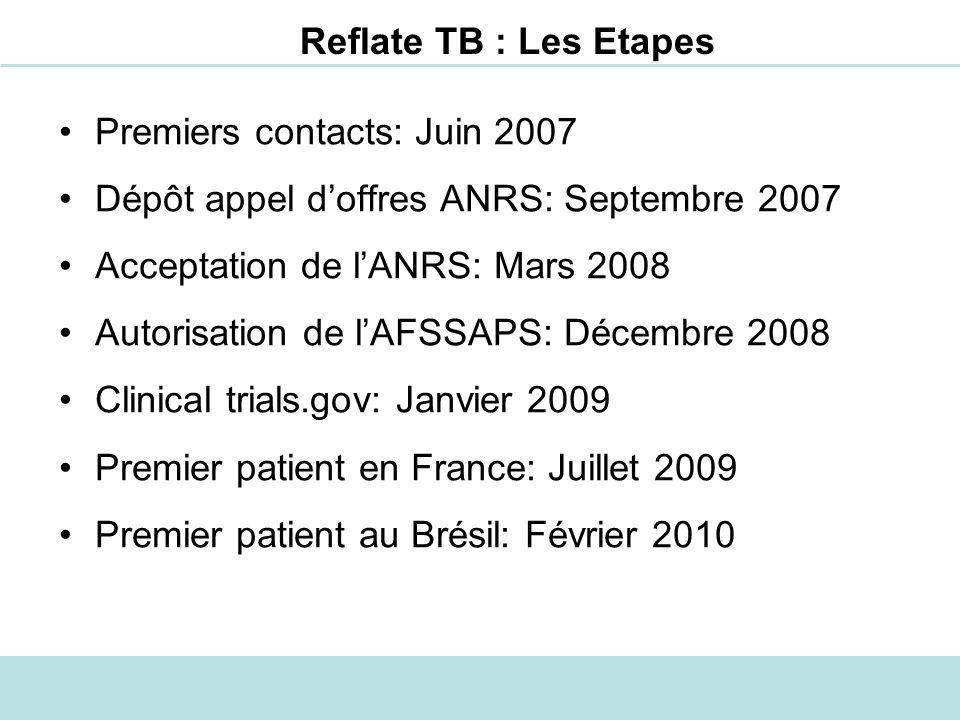 Reflate TB : Les Etapes Premiers contacts: Juin 2007. Dépôt appel d'offres ANRS: Septembre 2007. Acceptation de l'ANRS: Mars 2008.
