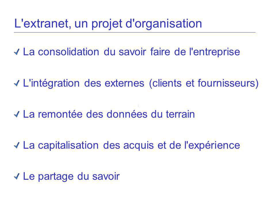 L extranet, un projet d organisation