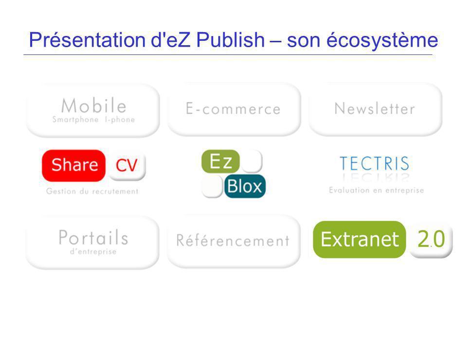 Présentation d eZ Publish – son écosystème