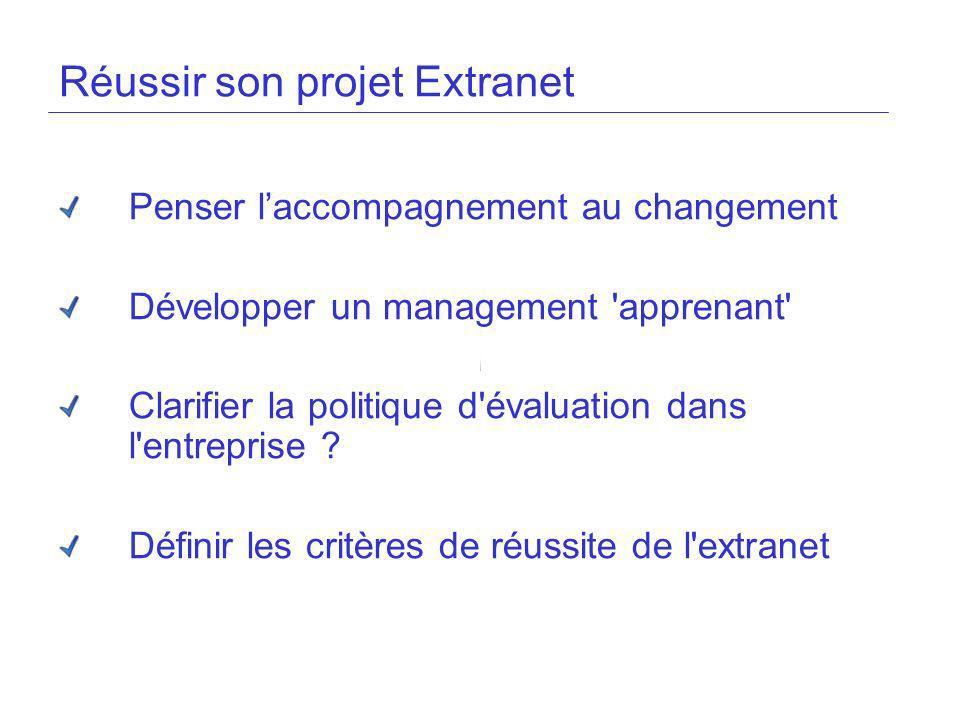 Réussir son projet Extranet