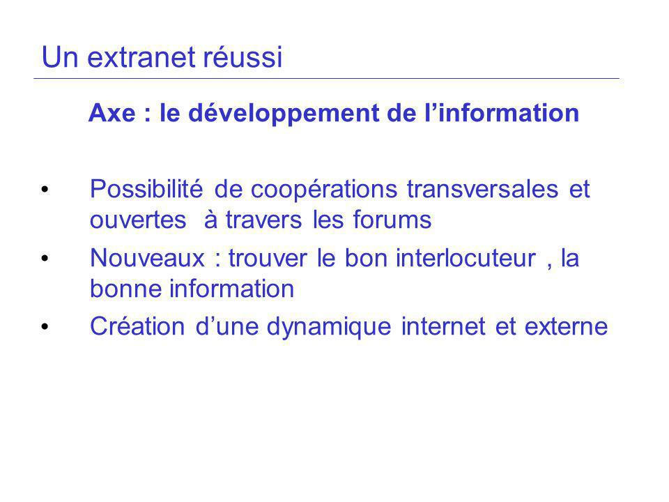 Axe : le développement de l'information