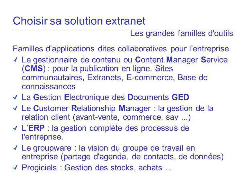 Choisir sa solution extranet
