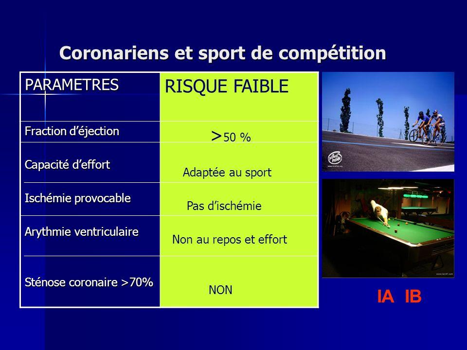 Coronariens et sport de compétition
