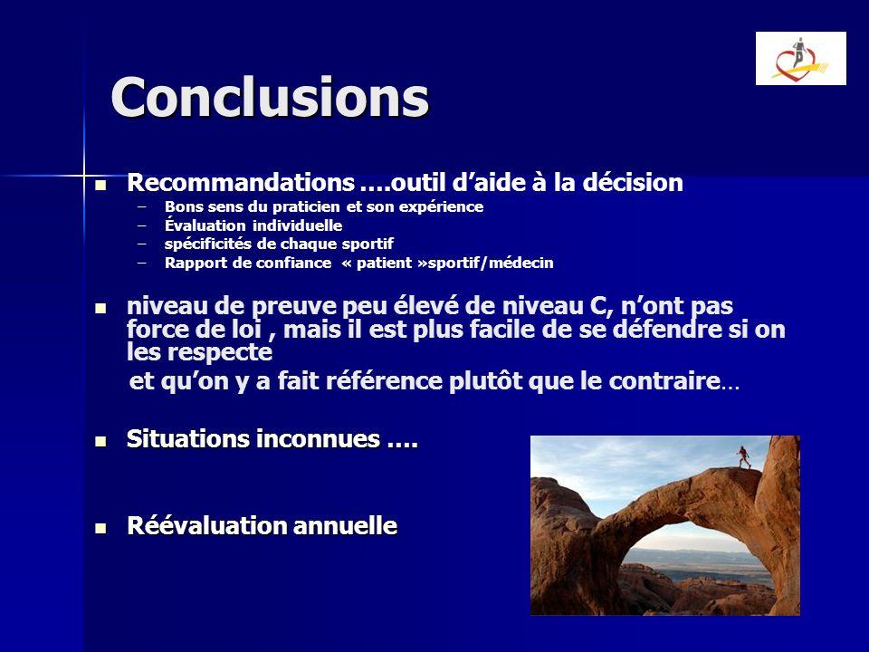 Conclusions Recommandations ….outil d'aide à la décision