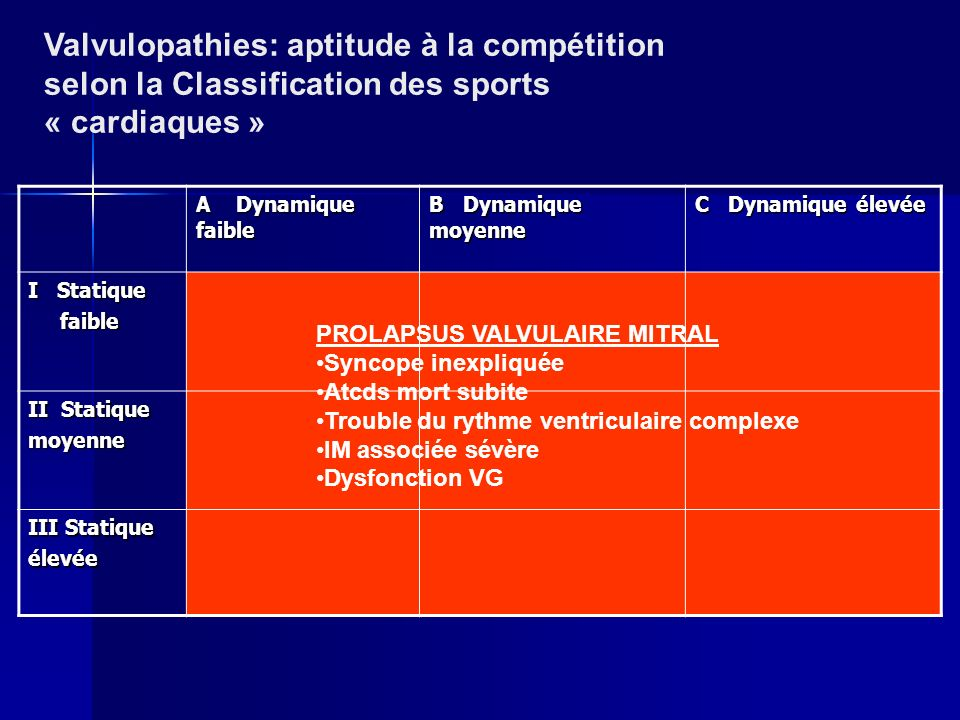 Valvulopathies: aptitude à la compétition selon la Classification des sports