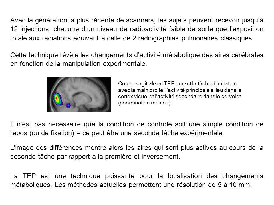 Avec la génération la plus récente de scanners, les sujets peuvent recevoir jusqu'à 12 injections, chacune d'un niveau de radioactivité faible de sorte que l'exposition totale aux radiations équivaut à celle de 2 radiographies pulmonaires classiques.