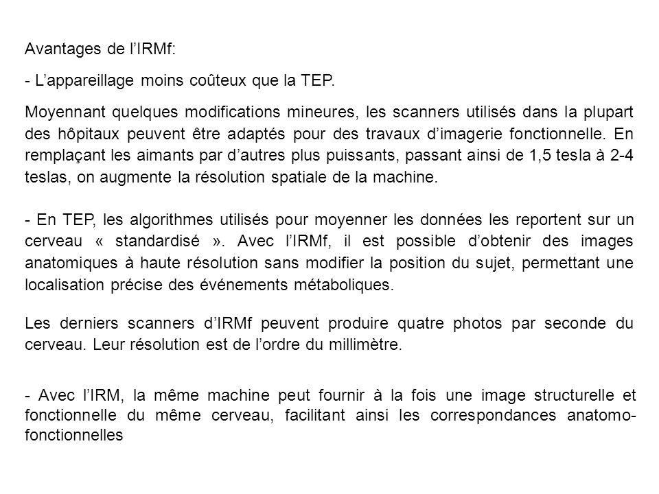 Avantages de l'IRMf: - L'appareillage moins coûteux que la TEP.