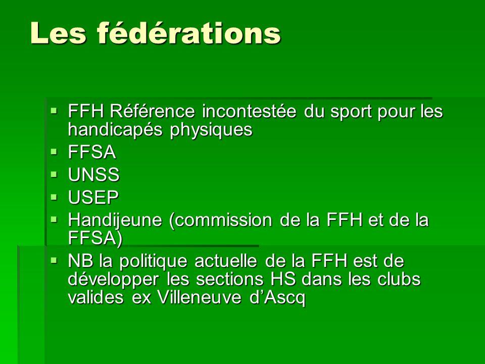 Les fédérations FFH Référence incontestée du sport pour les handicapés physiques. FFSA. UNSS. USEP.