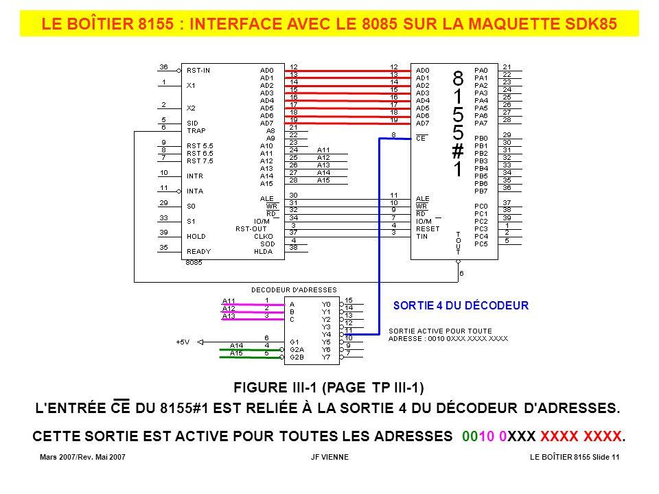 LE BOÎTIER 8155 : INTERFACE AVEC LE 8085 SUR LA MAQUETTE SDK85