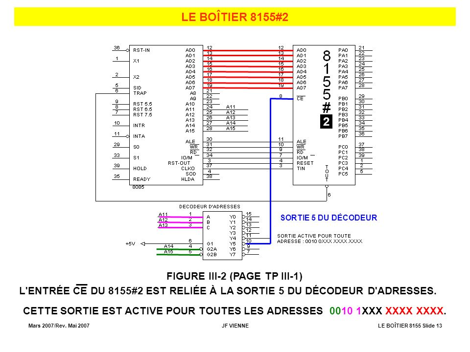 LE BOÎTIER 8155#2 2 FIGURE III-2 (PAGE TP III-1)