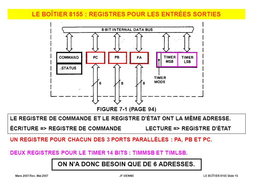 LE BOÎTIER 8155 : REGISTRES POUR LES ENTRÉES SORTIES