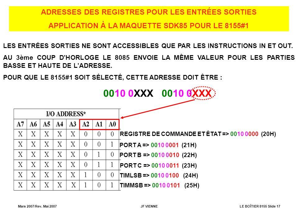 0010 0XXX 0010 0XXX ADRESSES DES REGISTRES POUR LES ENTRÉES SORTIES