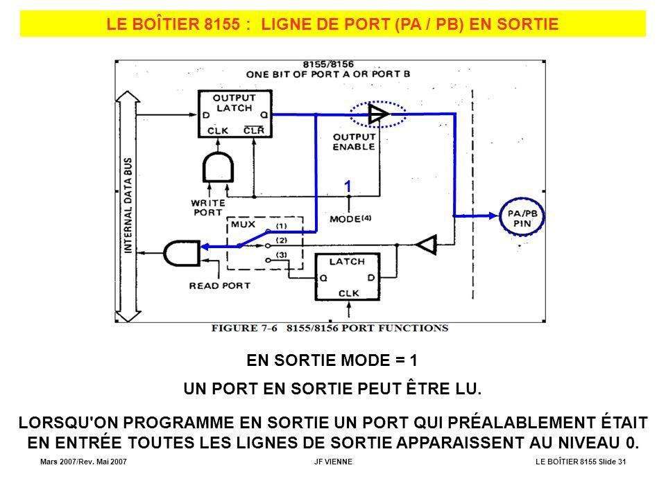 LE BOÎTIER 8155 : LIGNE DE PORT (PA / PB) EN SORTIE