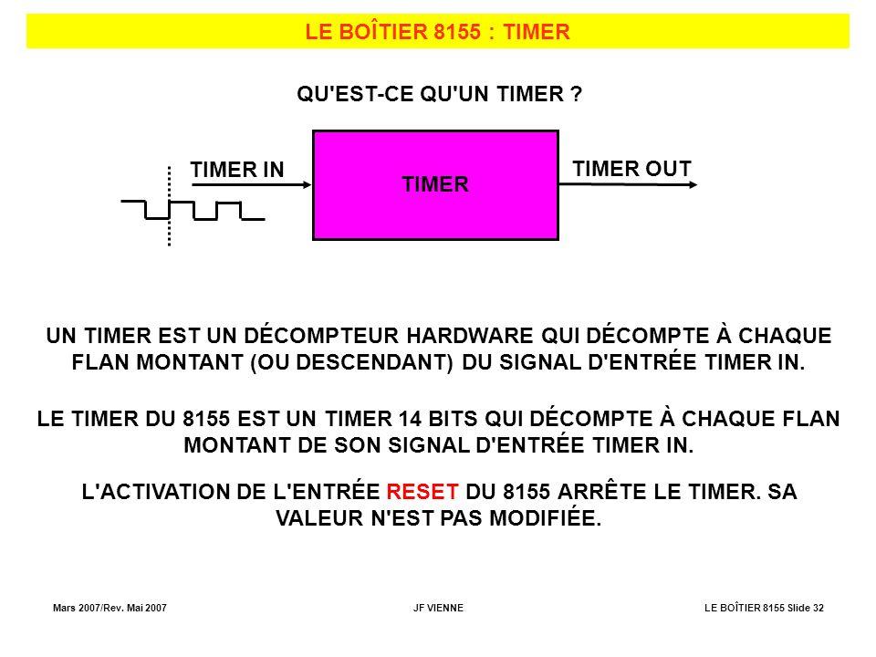 LE BOÎTIER 8155 : TIMER QU EST-CE QU UN TIMER TIMER TIMER IN