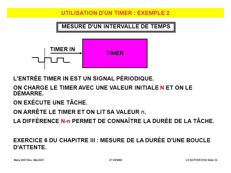 UTILISATION D UN TIMER : EXEMPLE 2 MESURE D UN INTERVALLE DE TEMPS