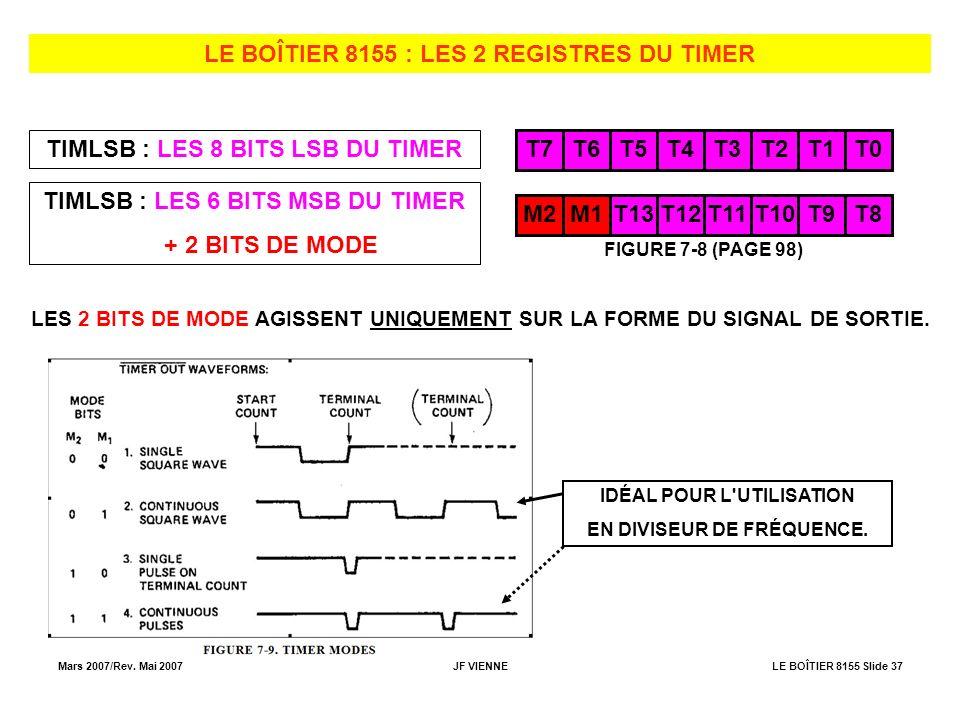 LE BOÎTIER 8155 : LES 2 REGISTRES DU TIMER