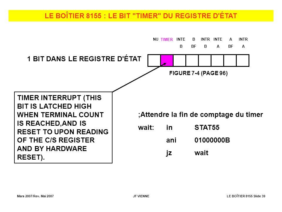 LE BOÎTIER 8155 : LE BIT TIMER DU REGISTRE D ÉTAT