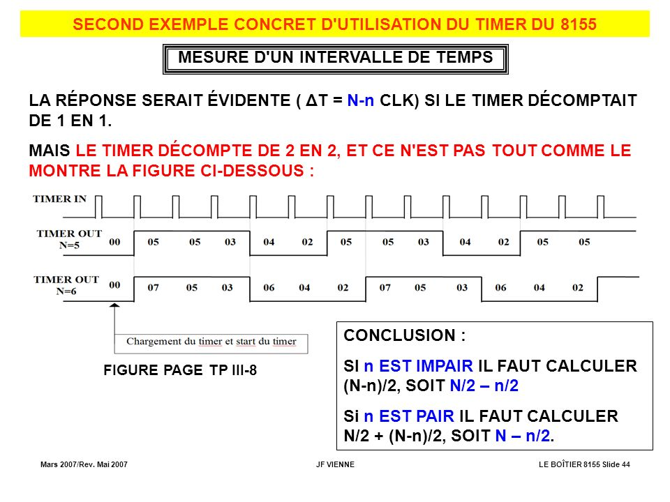 SECOND EXEMPLE CONCRET D UTILISATION DU TIMER DU 8155