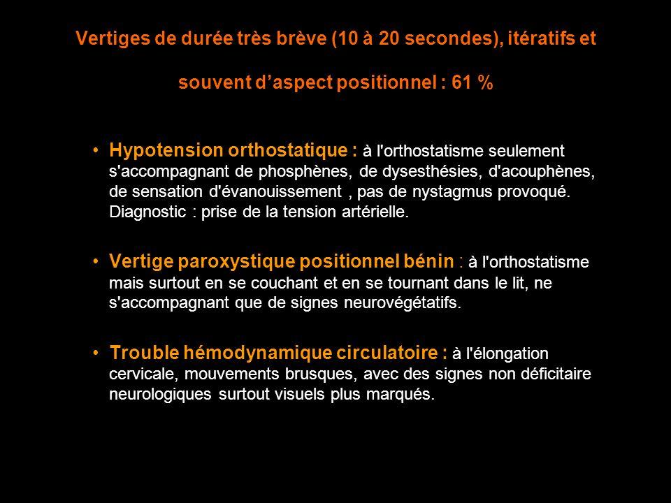 Vertiges de durée très brève (10 à 20 secondes), itératifs et souvent d'aspect positionnel : 61 %