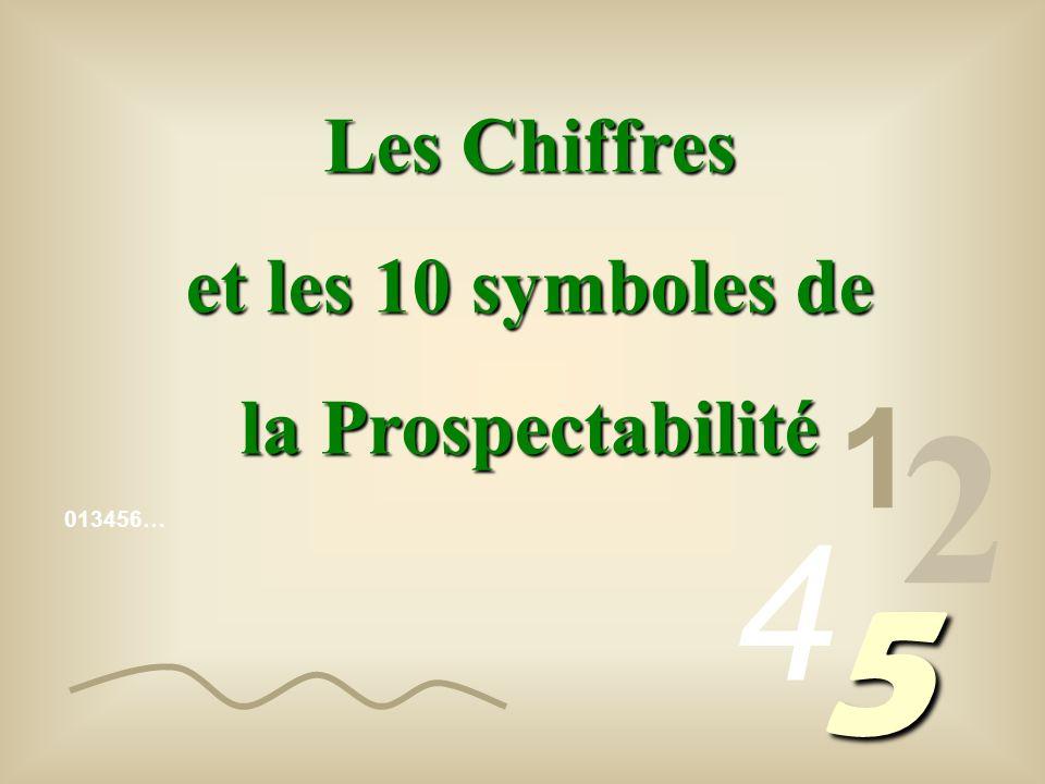Les Chiffres et les 10 symboles de la Prospectabilité 1 2 4 013456… 5