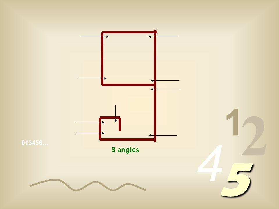 1 2 4 013456… 5 9 angles