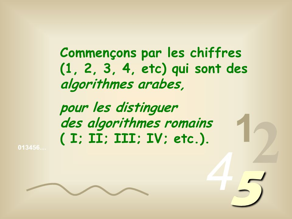 Commençons par les chiffres (1, 2, 3, 4, etc) qui sont des algorithmes arabes,