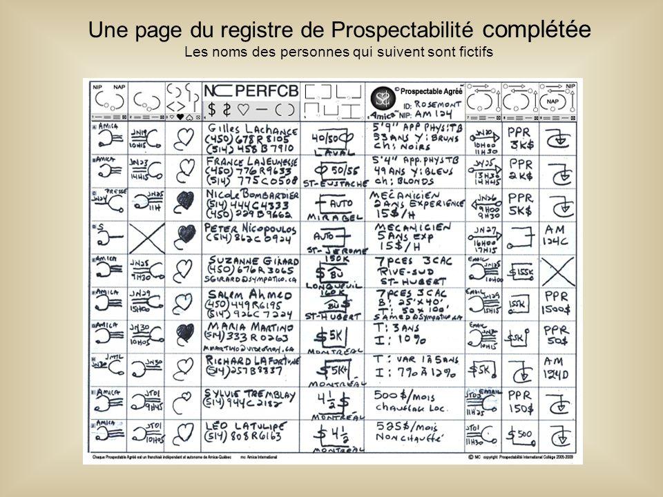 Une page du registre de Prospectabilité complétée Les noms des personnes qui suivent sont fictifs