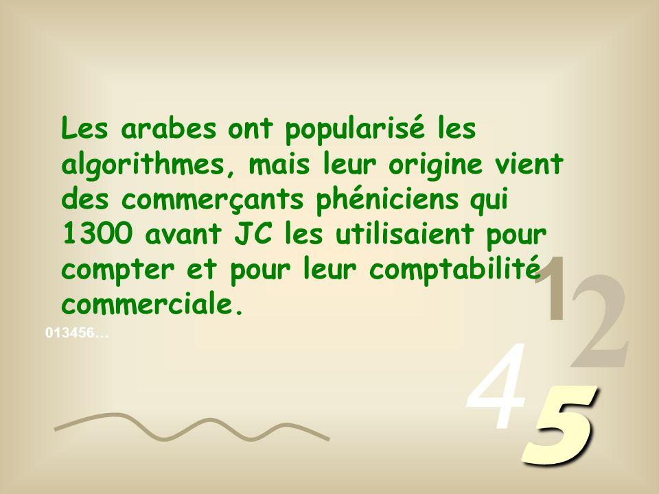 Les arabes ont popularisé les algorithmes, mais leur origine vient des commerçants phéniciens qui 1300 avant JC les utilisaient pour compter et pour leur comptabilité commerciale.