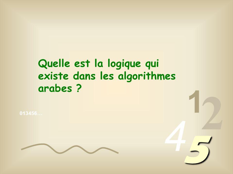 2 5 4 1 Quelle est la logique qui existe dans les algorithmes arabes