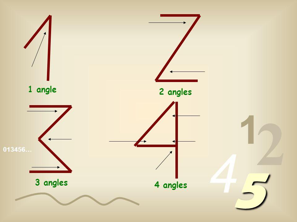 1 angle 2 angles 1 2 4 013456… 5 3 angles 4 angles