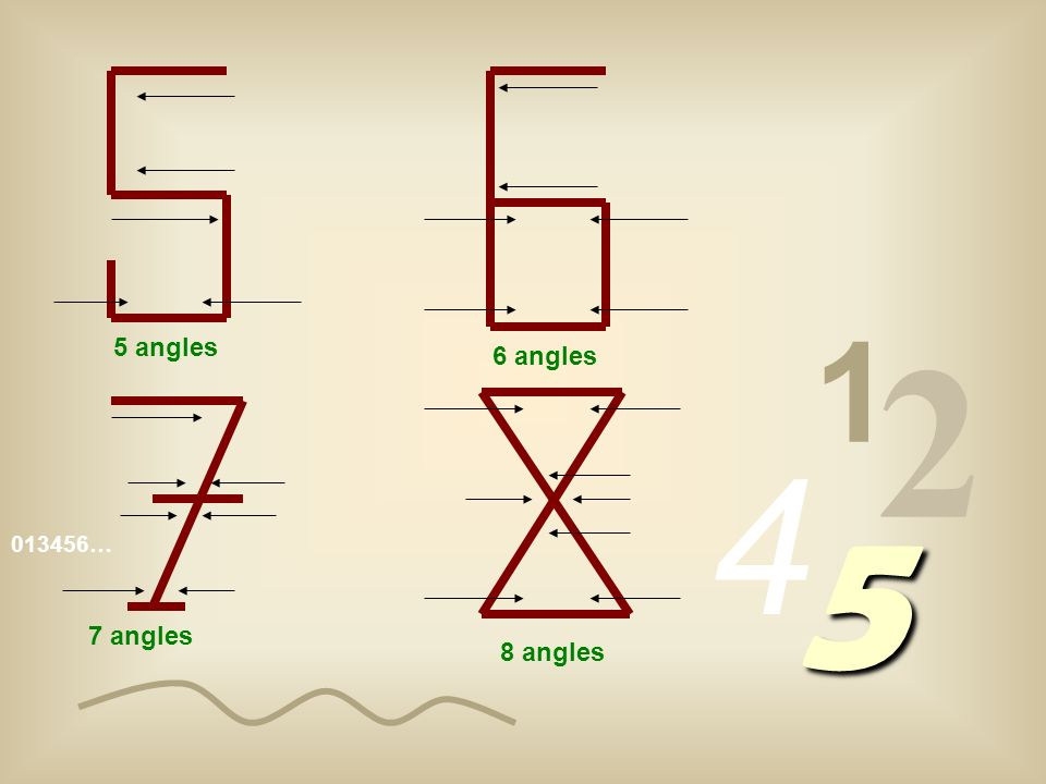 1 2 5 angles 6 angles 4 5 013456… 7 angles 8 angles