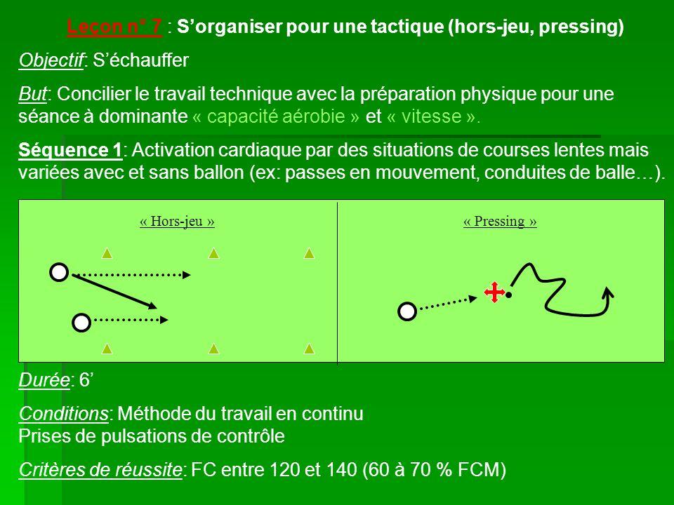 Leçon n° 7 : S'organiser pour une tactique (hors-jeu, pressing)