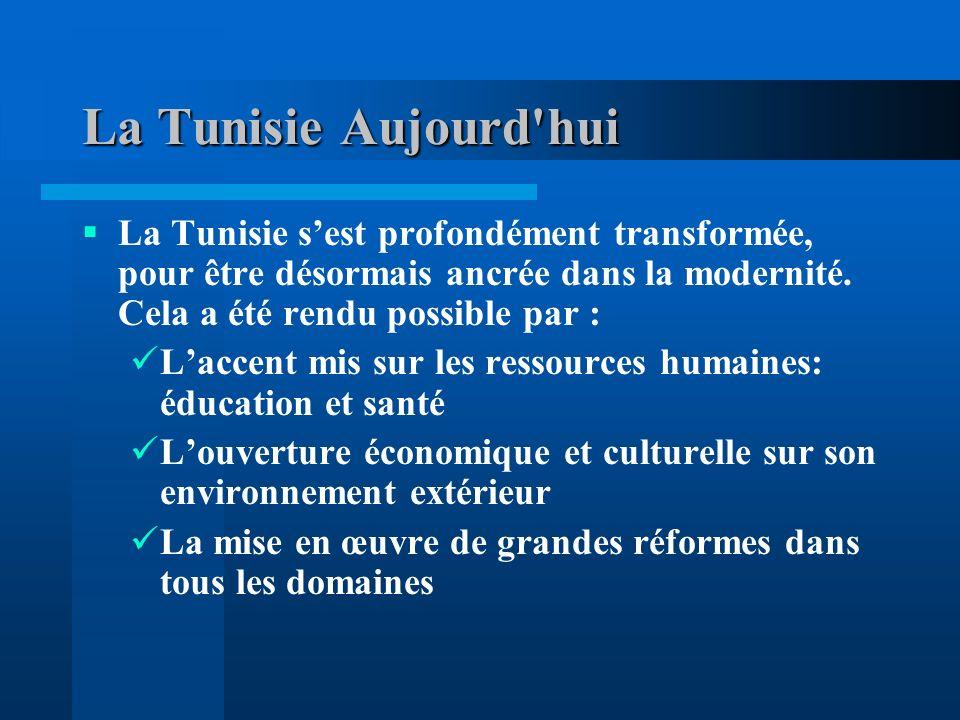 La Tunisie Aujourd hui La Tunisie s'est profondément transformée, pour être désormais ancrée dans la modernité. Cela a été rendu possible par :