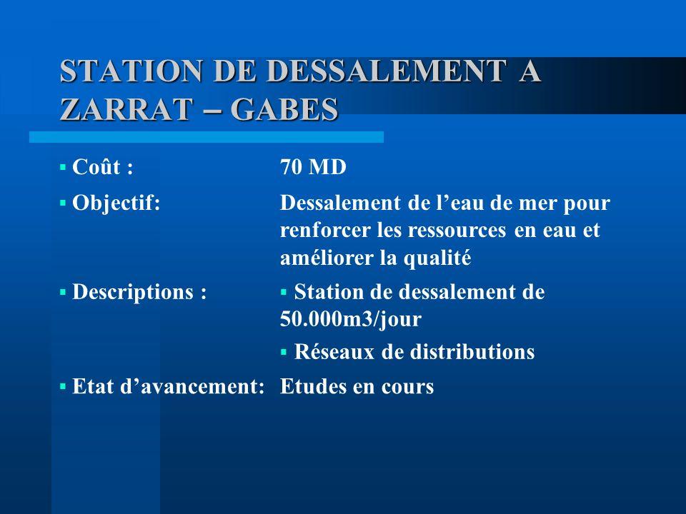 STATION DE DESSALEMENT A ZARRAT – GABES