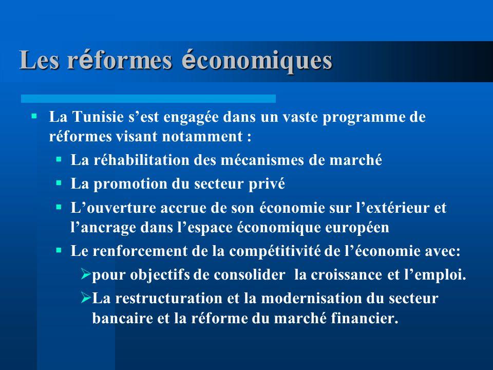 Les réformes économiques