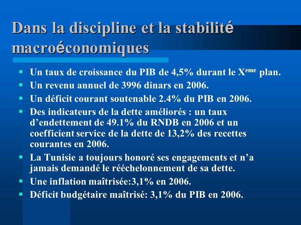 Dans la discipline et la stabilité macroéconomiques