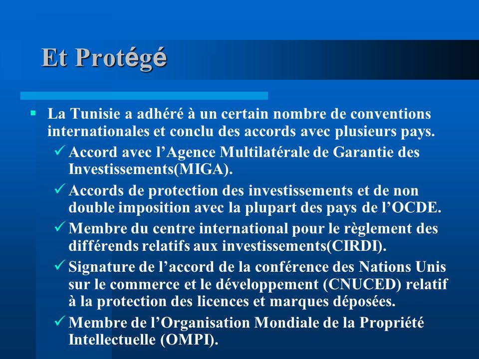 Et Protégé La Tunisie a adhéré à un certain nombre de conventions internationales et conclu des accords avec plusieurs pays.
