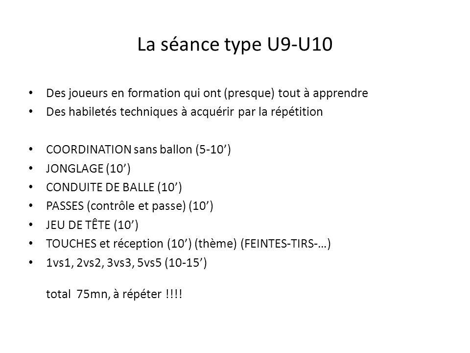 La séance type U9-U10 Des joueurs en formation qui ont (presque) tout à apprendre. Des habiletés techniques à acquérir par la répétition.