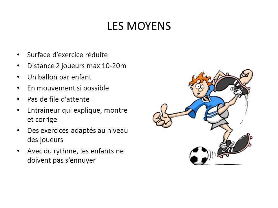 LES MOYENS Surface d'exercice réduite Distance 2 joueurs max 10-20m