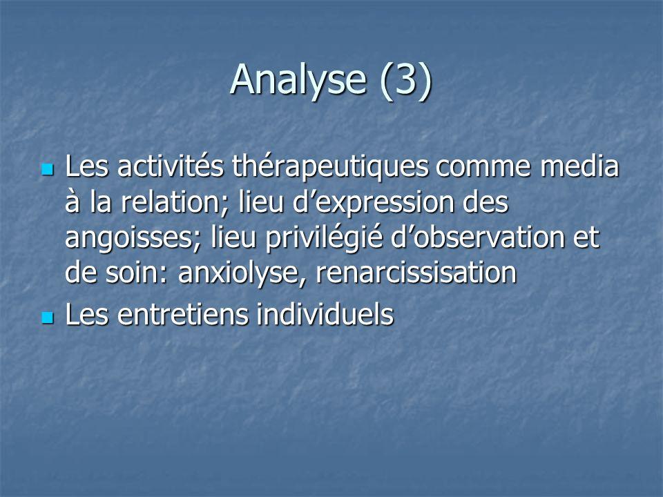 Analyse (3)