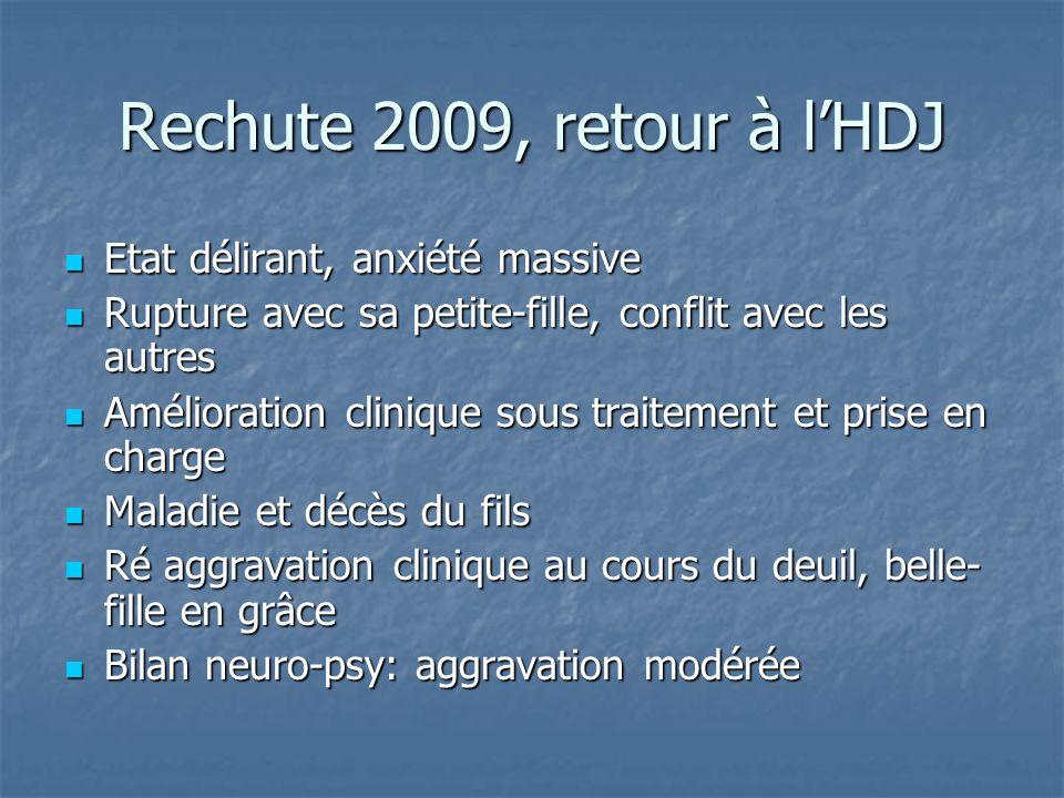 Rechute 2009, retour à l'HDJ Etat délirant, anxiété massive