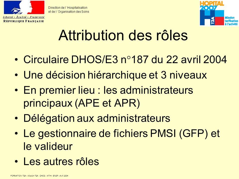 Attribution des rôles Circulaire DHOS/E3 n°187 du 22 avril 2004