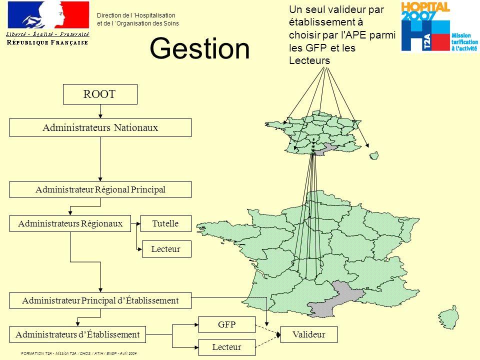 Un seul valideur par établissement à choisir par l APE parmi les GFP et les Lecteurs