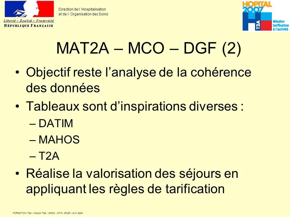 MAT2A – MCO – DGF (2) Objectif reste l'analyse de la cohérence des données. Tableaux sont d'inspirations diverses :